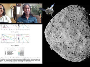 Antara Sen and Beth Ellen Clark Joseph with the Asteroid