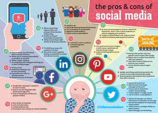 pros and cons of social media info graphic